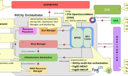 5G orchestrator