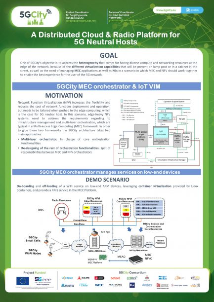 5GCITY-MECOrch-poster-final